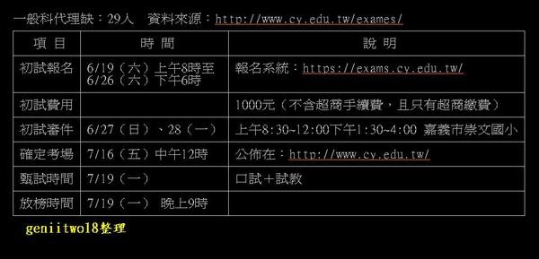 嘉義市99學年度國民小學代理教師聯合甄選簡章.JPG