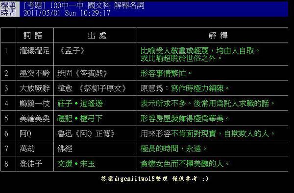 100中一中 國文科 解釋名詞.JPG
