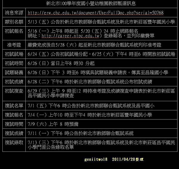 新北市100學年度國小暨幼稚園教師甄選訊息.JPG