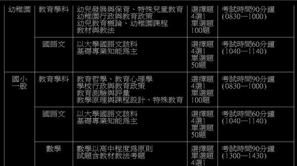 98中部考試題型說明.JPG