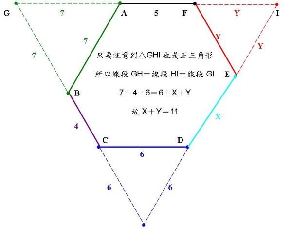 六邊形與正三角形的關係.JPG