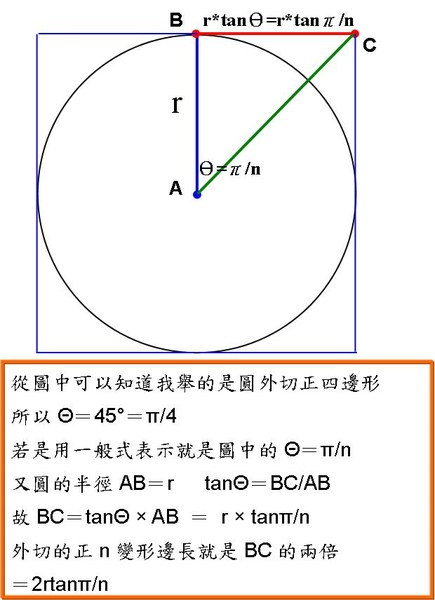 圓外切正N邊形.JPG