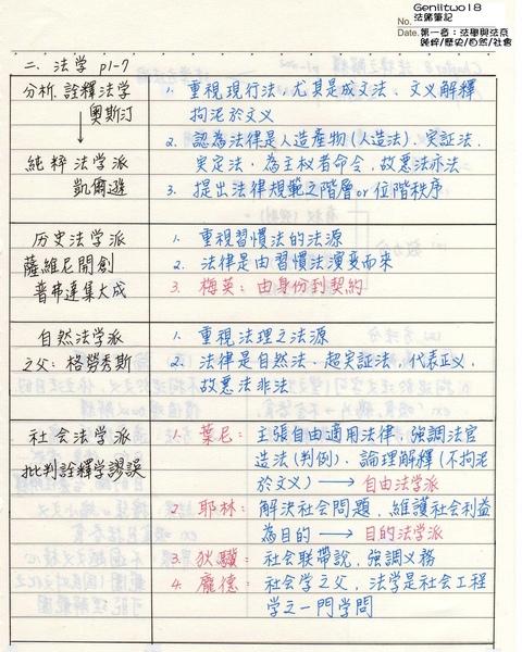 Ch1-1 四大法學派別.JPG