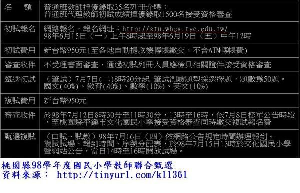 桃園縣98學年度國民小學教師聯合甄選.JPG