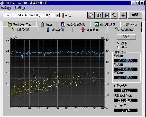 HD tune (1).JPG
