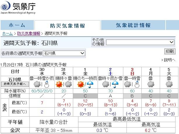 週間天気予報:石川県