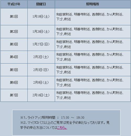 2012.06.24 - 平成25年第27回白川鄉點燈開催日程2