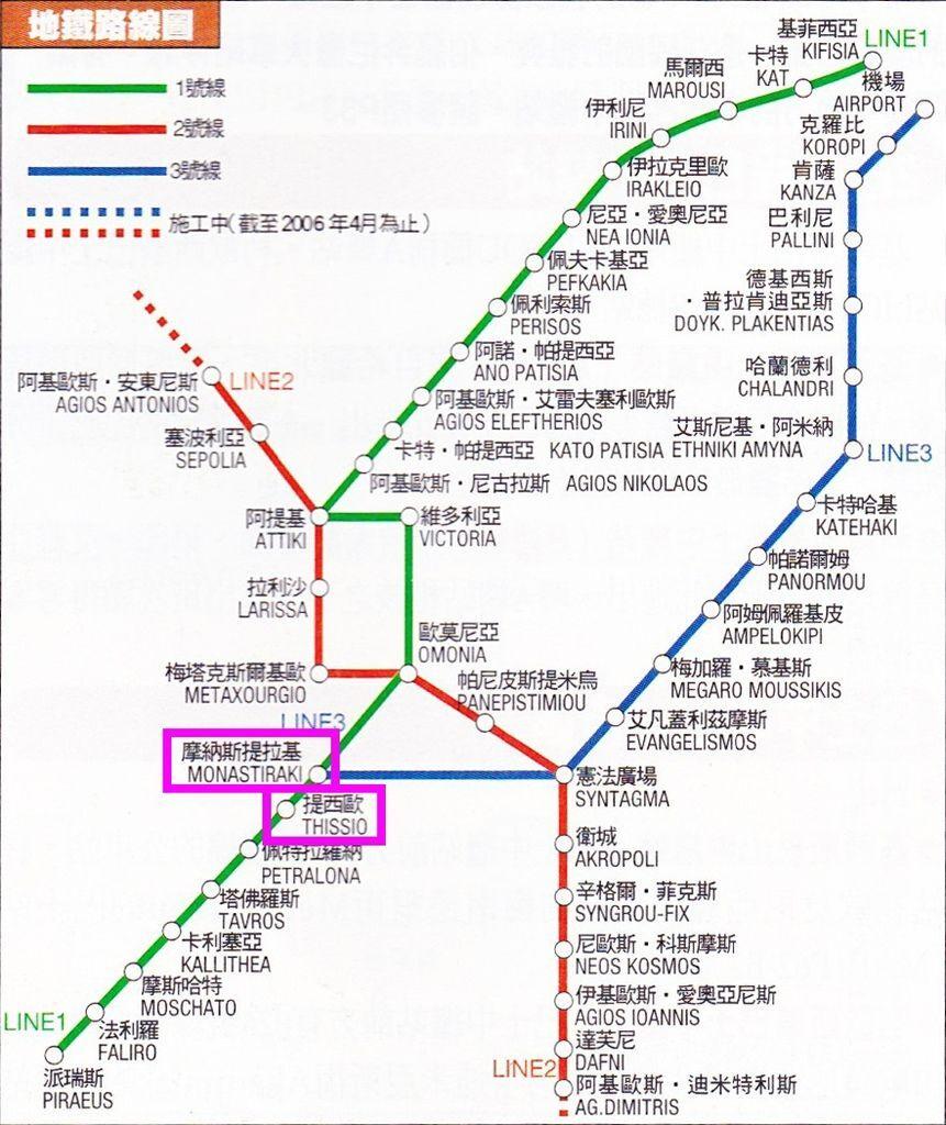 Monastiraki站→Thissio站