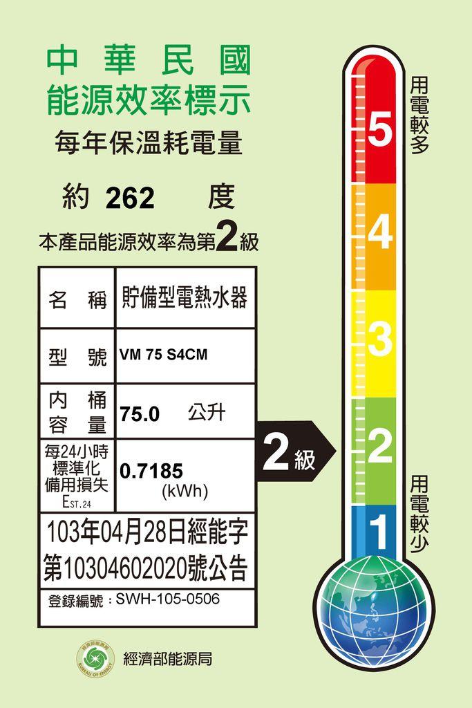 VM%2075%20S4CM.jpg