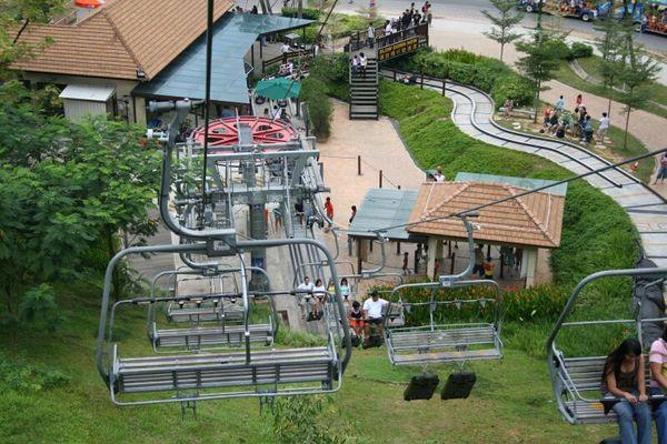 Skyride to Beach Station