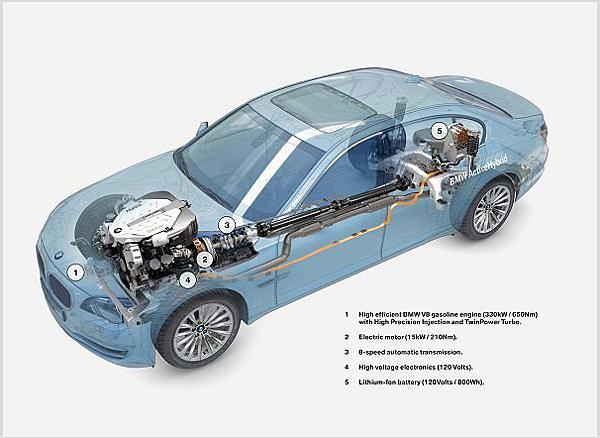 BMW 7-Series ActiveHybrid 7 L