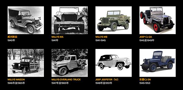 吉普車JEEP歷史介紹!經歷戰爭無數的英雄,冒險的ㄧ生
