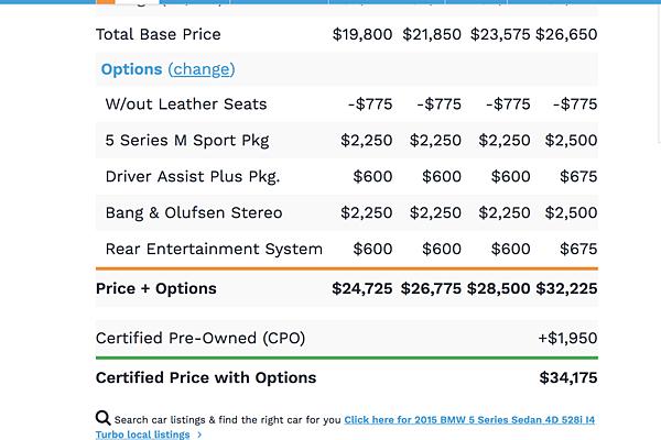 bmw528i美規2015年 BMW528I 市場行情價及選配的價格!