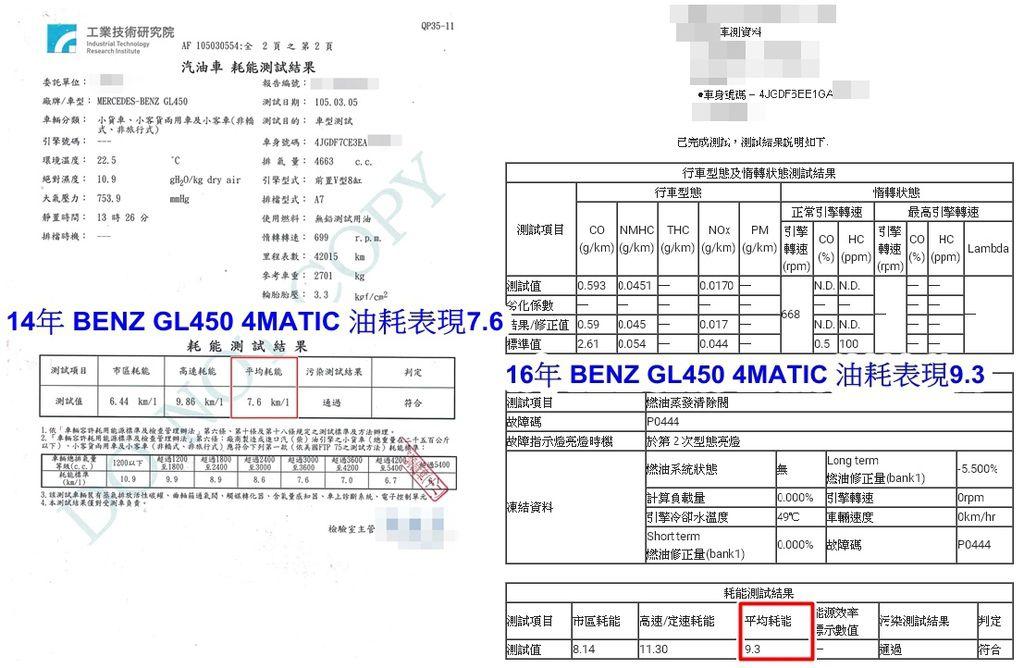 GL450 4MATIC改款前後油耗對比
