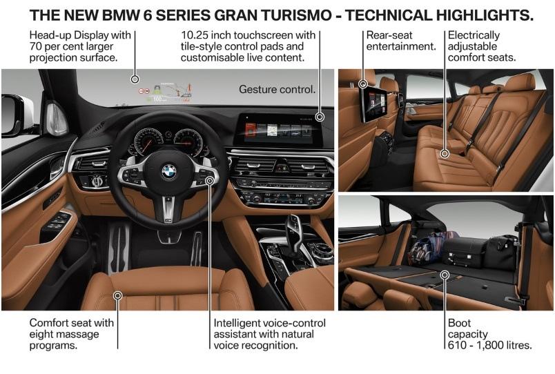 640i Gran Turismo內裝規格介紹