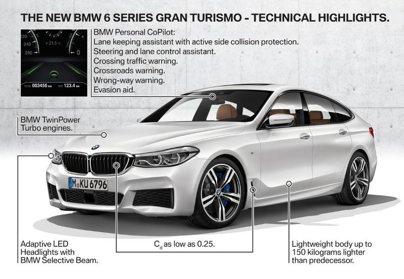 640i Gran Turismo外觀規格介紹