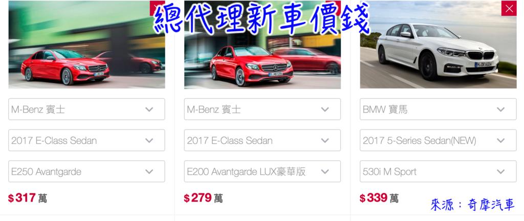 2017總代理賓士e250、BENZ E200、BMW g30 530i新車價錢,國代購進口外匯車價格會因為選擇的配備、特殊顏色、年份、里程數、是否為事故車而有所不同!  可以開新車享受新車的皮革味誰不想要呢?如果打算開個十年買新車絕對沒問題!  但是如果想要開3-5年就想換個不同車款,買新車的折舊率算下來滿高的!  簡單來說美規賓士E300外匯車為美國的二手車,在車子一落地基本上就打了7折,車子的折舊就是前任車主買單囉~  所以美規benz E300用價格$179萬與總代理賓士e250新車價格$317萬去算,就省了一百多萬!  美規外匯車開個三年五年後再賣掉,價錢可能還不會掉價的那麼多,如果多了一項美國代購中古外匯車的選擇好像也不錯呀~