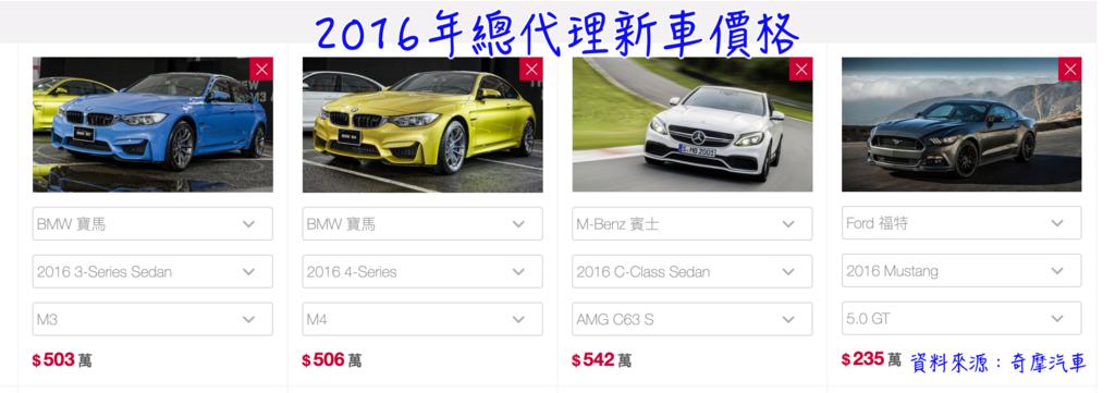 上圖為2016年BMWf80 M3、bmw M4、賓士c63s、福特野馬GT性能車總代理新車價格,美國進口代辦外匯車並沒有固定價格,例如年份舊一點價格就比較便宜、里程數低一點,而價格就會高一些  特殊顏色、配備多寡都會影響到每一台美國代購的外匯車價格,如果發生過事故的車輛價錢當然便宜囉!
