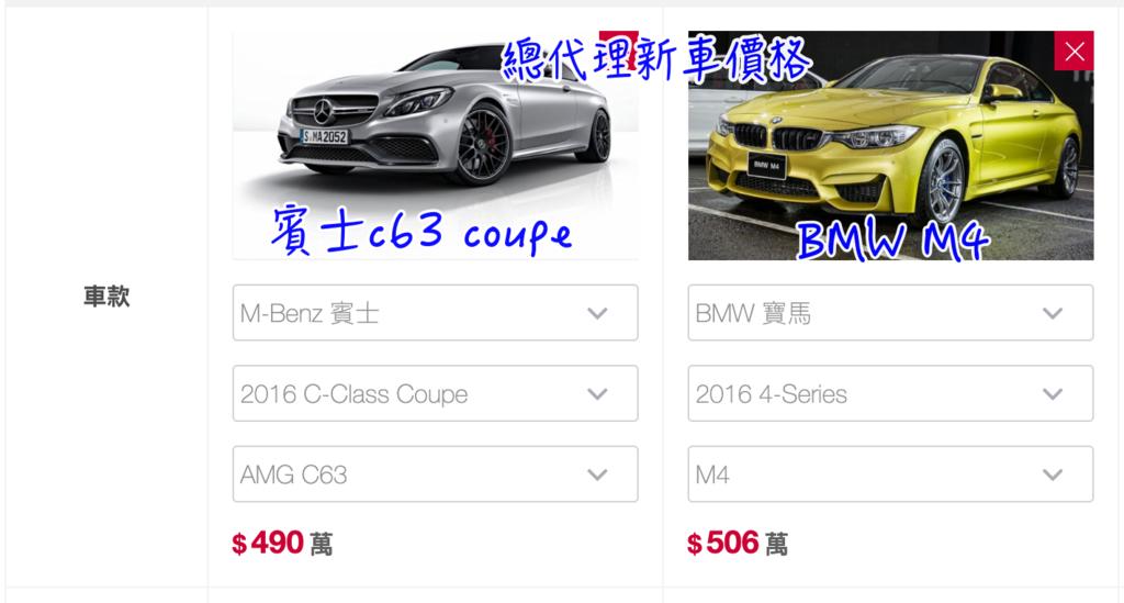 2016年BMWM4、賓士C63 coupe總代理新車價格,GE台北車庫代辦代購美國進口外匯車評價