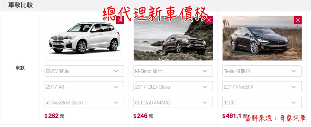 總代理賓士glc250與美規BENZ GLC300外匯車規格差別在哪裡?價格又是多少呢?總代理賓士glc250與BMW X3 28i、特斯拉Tesla model x 100d運動休旅新車價格