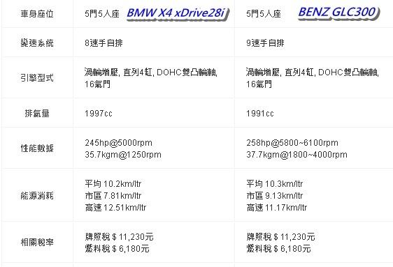BMW X4比較.jpg