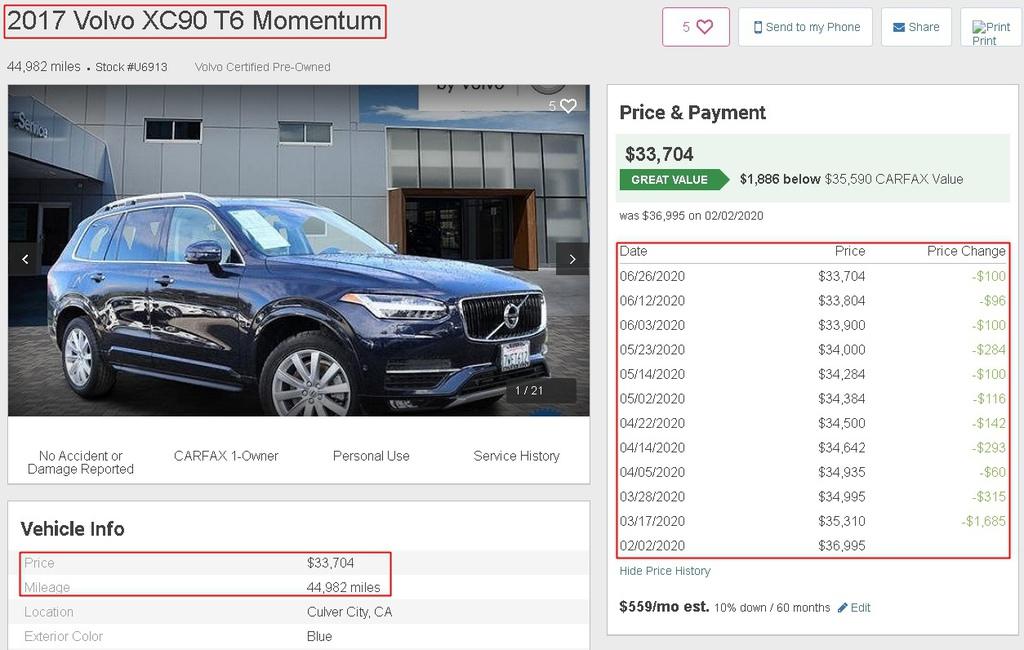 美國中古車網站找到的一台2017 Volvo XC90 T6,可以看到里程數是44.982英哩,換算公里大概是7萬公里左右,然後售價部分,從2月2號掛上36.995美元到目前最近價格6月26號已經降價了3.291美元,相當於降了快10萬台幣,為什麼會這樣呢?最近疫情關係,美國那邊湧入大量中古車,並且很多停車場也停滿的中古車,就是因為中古車商子自己的場地都停不下了,所以他們很急於趕快賣掉這些車