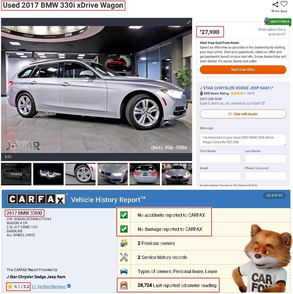 下圖是美國中古車網站隨便找的一台2017 BMW 330i wagon五門旅行車,里程數28.724英哩,轉換成公里大約4.6萬左右,從Carfax報告中可以看到,沒有事故也沒有損傷,里程數跟志中古車網站中顯示的一樣,這輛在Carfax有著4.1個星的評價,售價27.900美金,這裡教大家一個看中古車如何估算運回台灣大概要準備多少錢,假如美國二手車售價2萬元美金,那就乘上二,乘上美金匯率就可以囉,如果是常見的外匯車通常會比這個算法便宜,但也有一些車會更貴,但基本上賓士或是BMW都會比較便宜唷,因為每年都有很多賓士或是BMW外匯回台灣,有任何外匯車問題都可以來問新竹GE台北車庫。