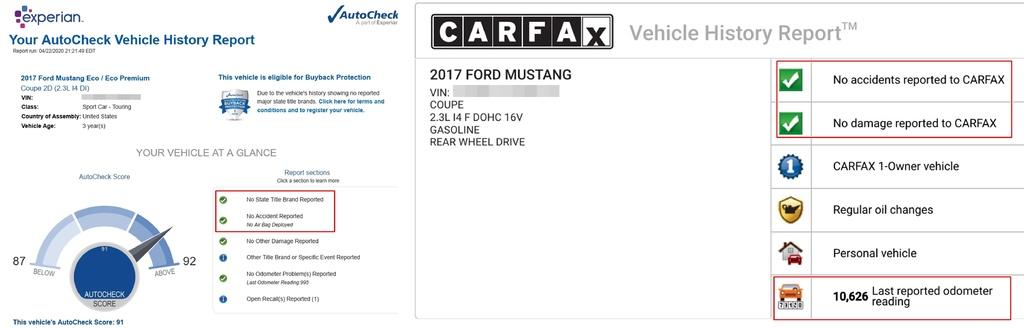 許多車友對於外匯車最常問的就是價格,才來就是外匯車的風險,由於看不到實車,只有美國中古車網站的照片,那上面這兩份報告就需要去了解,美國關於汽車的法律非常嚴格,資料上不敢做假,所以購車前上面這兩份報告就非常重要,左邊是AUTOCHECK,資料來源是美國監理所DMV,右邊是CARFAX,資料來源是車商及保險公司,圖片中紅框框的地方是雙綠色勾勾,一個是有沒有事故紀錄,一個是有沒有損壞紀錄,並且會顯示里程數,以確保跟車子里程數的正確性,GE台北車庫友提供查詢AUTOCHECK與CARFAX,在購車前只需要花幾百塊,就可以降低選購外匯車的風險,如果是請GE台北車庫代購外匯車,都會提供雙報告給車友觀看,並且在美國的同事會協助看車子狀況唷,可以降低購車風險。