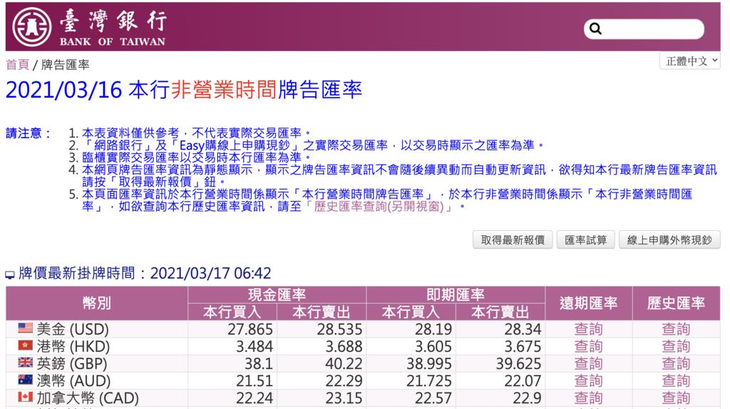 美金對台幣匯率真接影響外匯車成本計算,美金加幣匯率起伏讓進口外匯車回台灣充滿變數