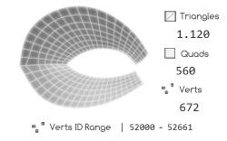 S-Club #[ts3-mesh] ACCM001-f_statistics