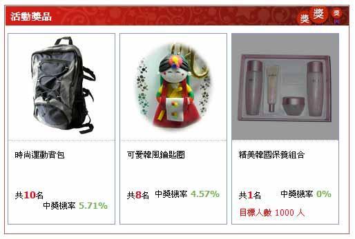 韓國旅遊達人獎品