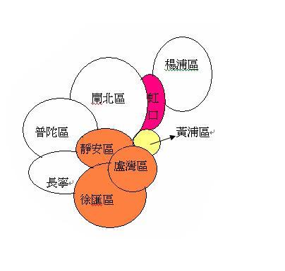 上海地圖3.JPG