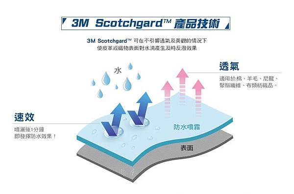 scotchgard-quick-dry-protector-170ml.jpg