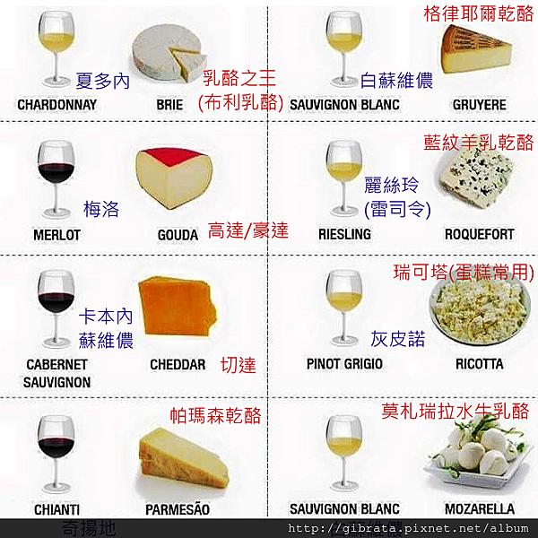 酒和乳酪搭配.png