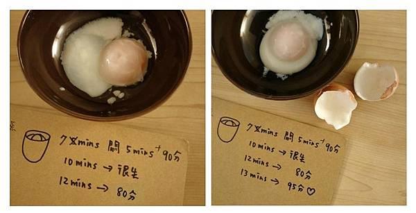 20181120 居米夫人05蒸烤爐 溫泉蛋02.1.jpg