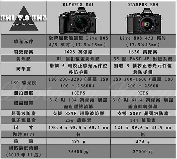 螢幕快照 2013-11-26 下午10.57.34.png