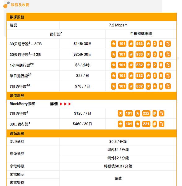 螢幕快照 2013-12-28 下午8.49.39.png