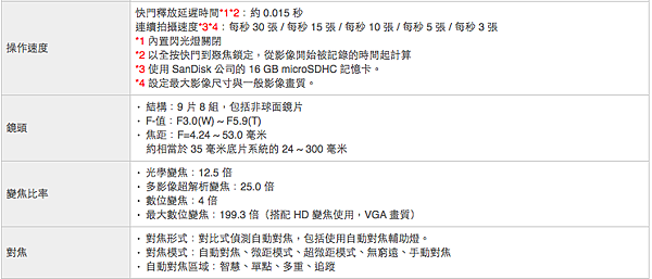 螢幕快照 2014-05-08 下午11.23.10