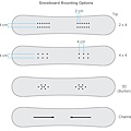 Binding-setup06-2_SB_Binding_Board_Compatibility