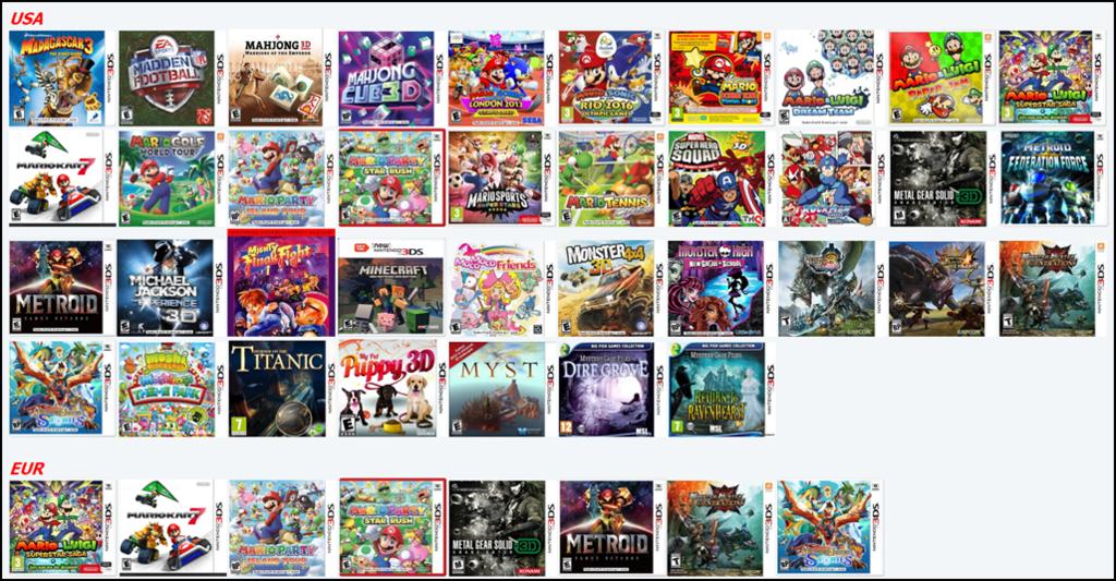 【3DS 測試教學】3DS CIA遊戲哪裏下載? 網羅各大3DS 遊戲下載網站! @ GIN 遊戲 | 旅遊 ...