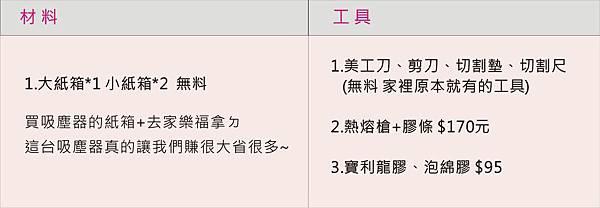 DIY廚具配件工具.jpg
