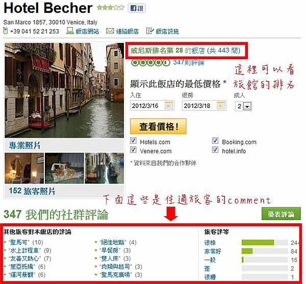 04-Hotel Becher