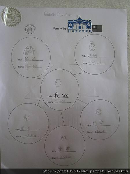 1060714兒童夏令營一日中文課程-4.JPG