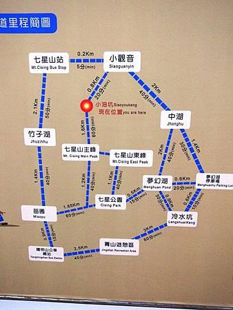 陽明山步道里程圖