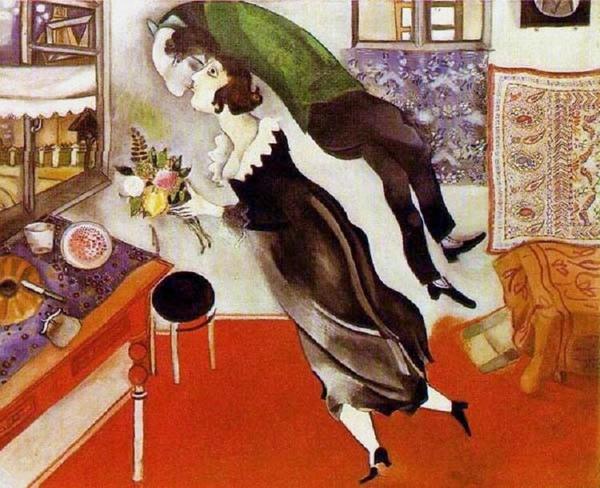 marc-chagall-birthday-1915.jpg