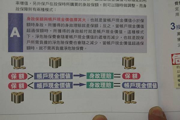 A型投資型保單