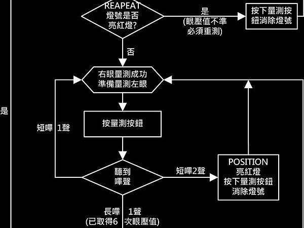 量眼壓流程2-2.jpg