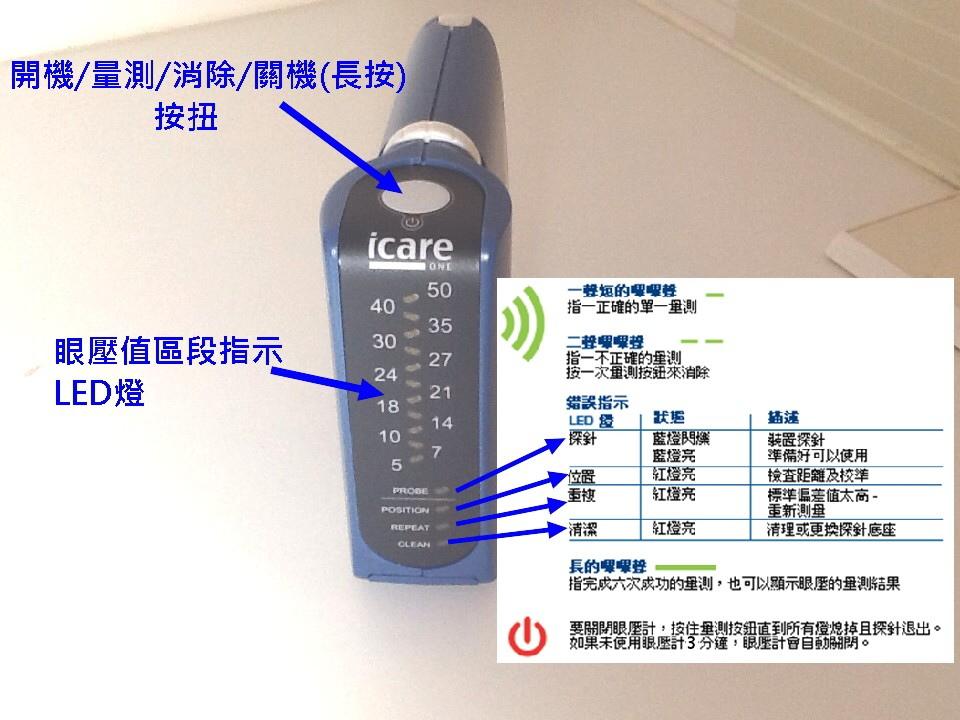 icae one 結構名稱2.jpg