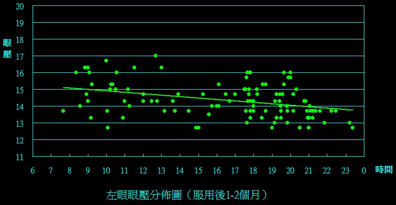左眼(1m to 2m).png