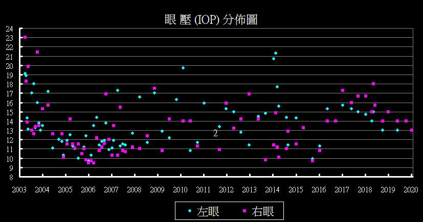 iop-2020.png